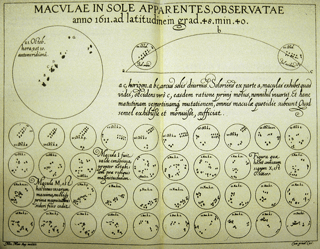 Sunspots over time. Scheiner, 1626. Image credited to Cnx