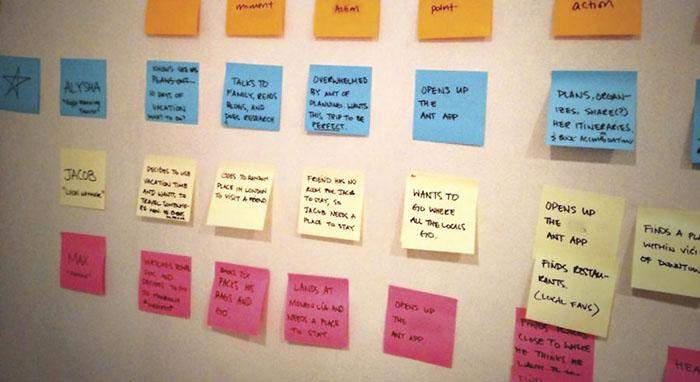 If you map out findings from user research on a wall with Post-it notes, you can use plot points to organize your thoughts and insights.