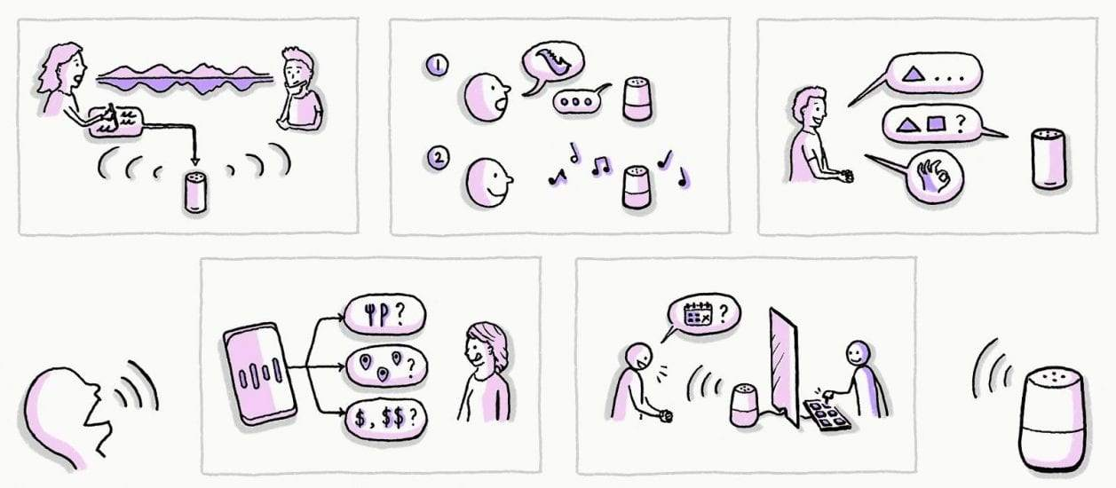 illustration of people communicating with devices