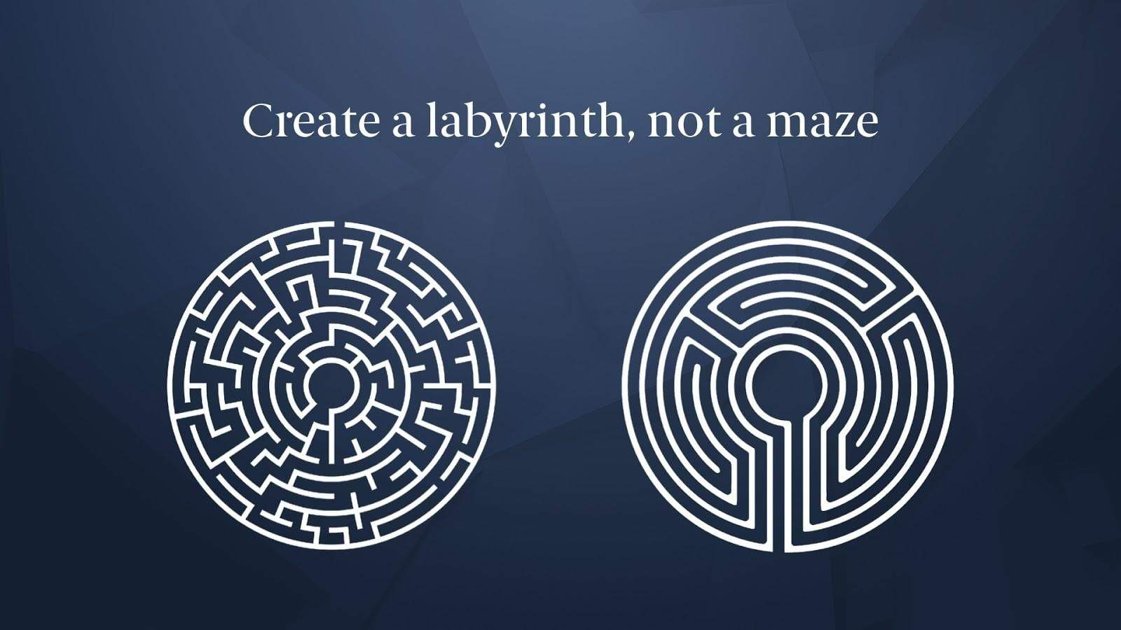A labyrinth and maze are displayed side by side to illustrate the difference between convoluted and well organized stories.