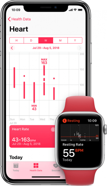 apple fitness app