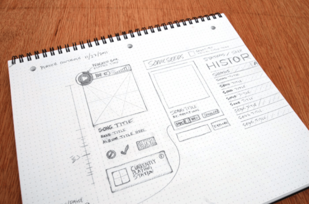 Designer sketch of a mobile app