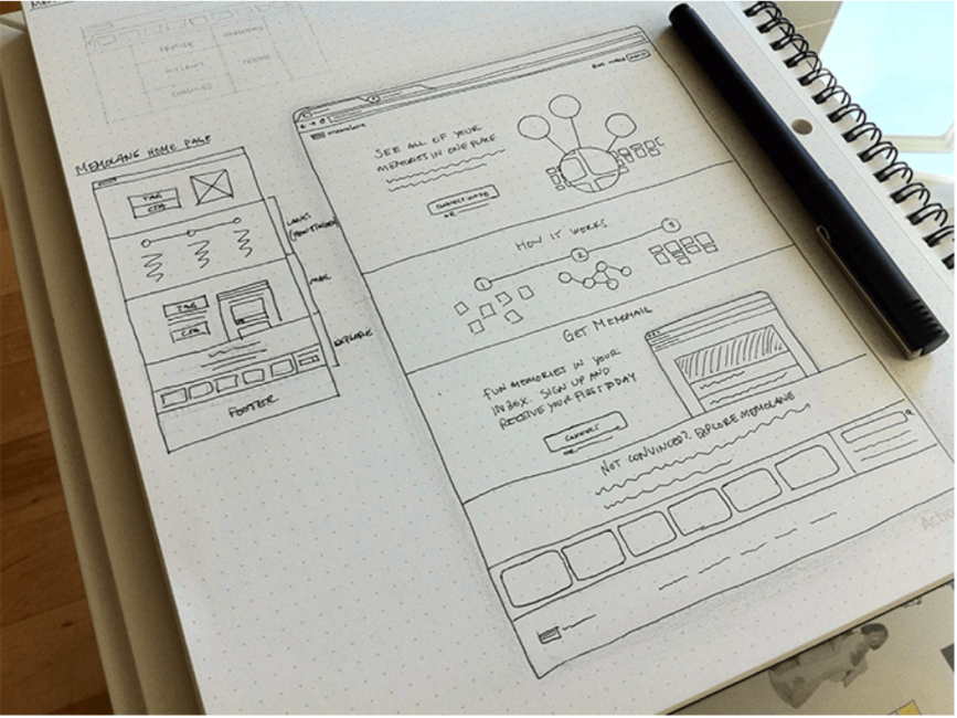 Designers sketch of a new interface design