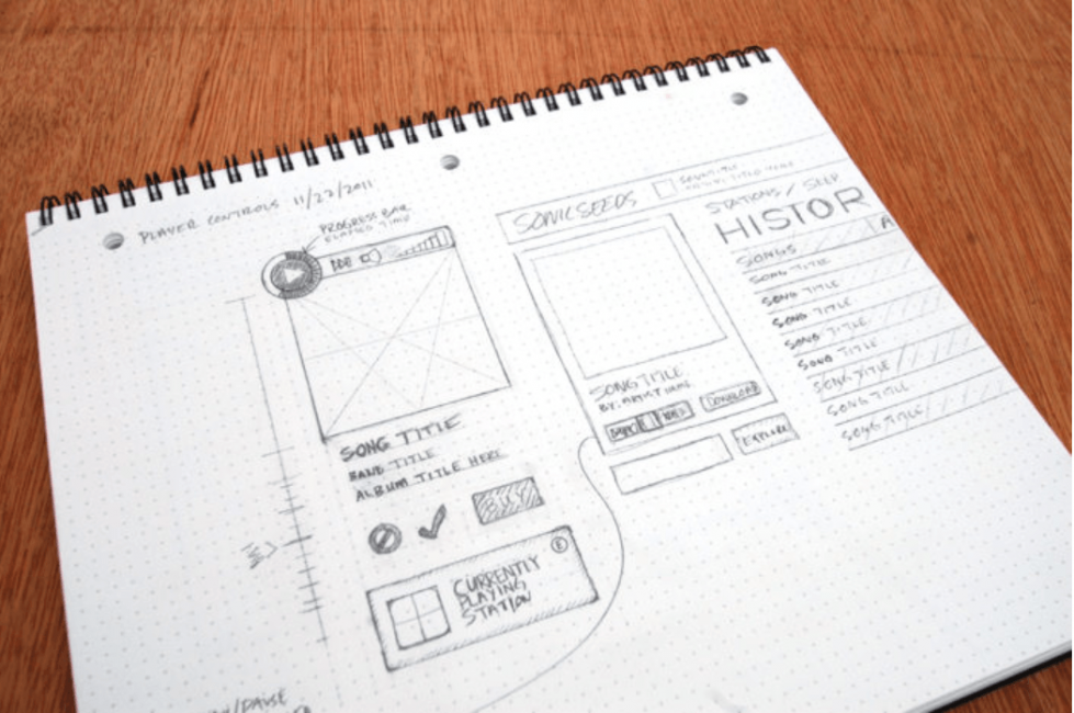 Designers sketch of a mobile app
