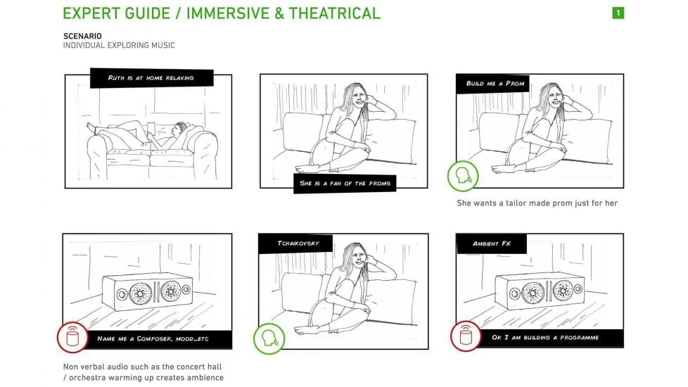 storyboard used for user interaction with a voice based device