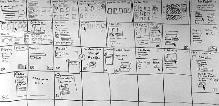 A designers storyboard