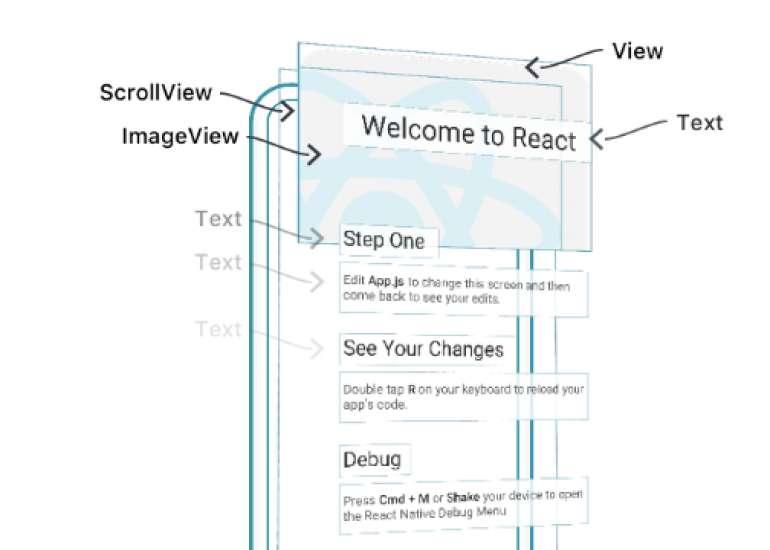 React UIでは、ユーザ体験向上のために、さまざまな要素を作成することができます。