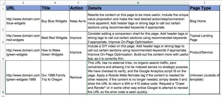 Content audit spreadsheet with columns for url, title, action, details, page type.