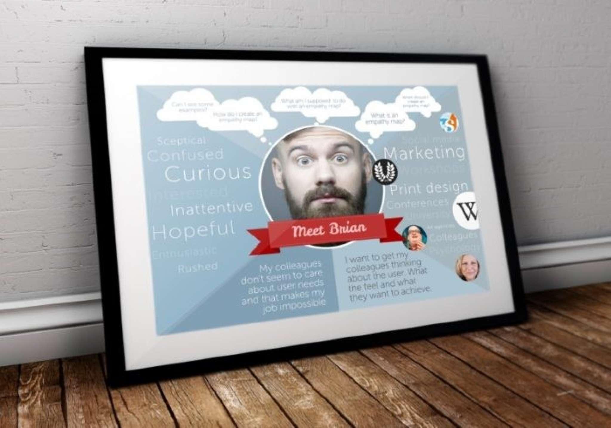 ブライアンと名づけられたユーザーについての詳細が各区画に書き込まれた共感マップをまとめたポスター。