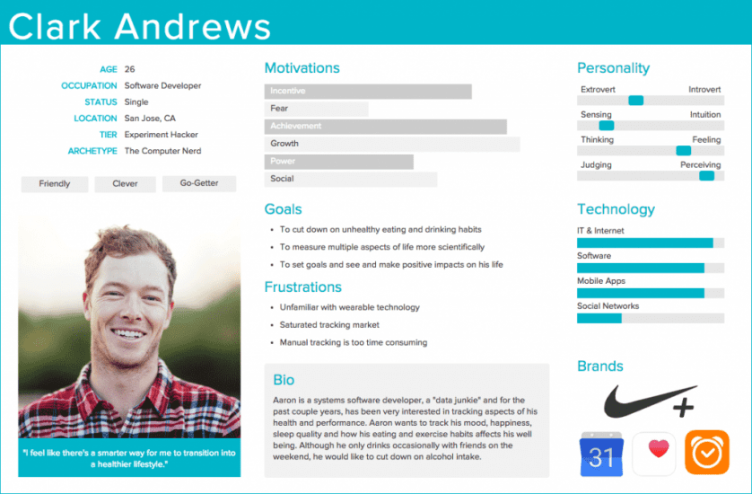 Example of a user persona that depicts motivations, goals, frustrations and personality.