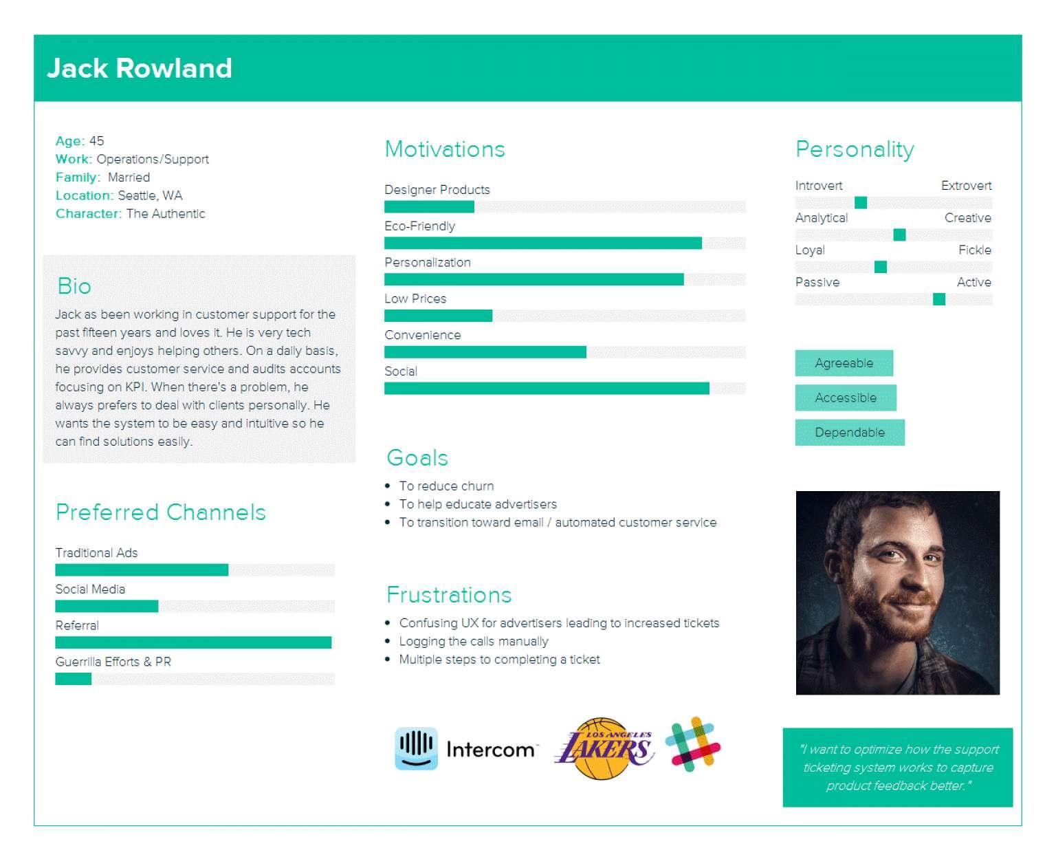 ユーザーペルソナには、デモグラフィックデータ、動機、性格のタイプ、好みのメディアといった情報が含まれる。