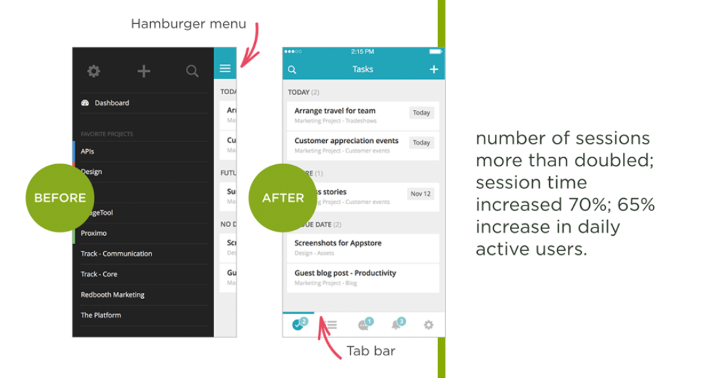 Before and after comparison showing a hamburger menu when it is opened and when it is closed to show it's ability to stay hidden when not in use.