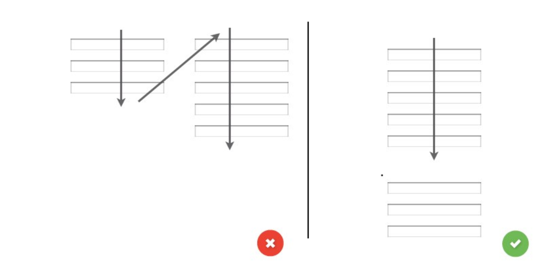 Visual detailing the difference between a two-column form layout vs a straight line form layout