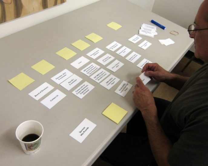 Person sitting at a table with labels written on index cards. The person is sorting the cards into categories.