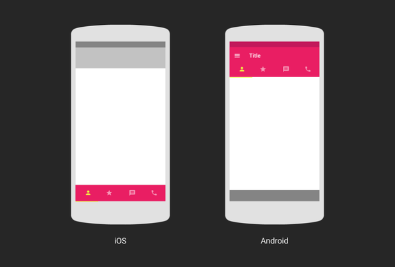 The iOS and Android UI house tab bars in different locations.
