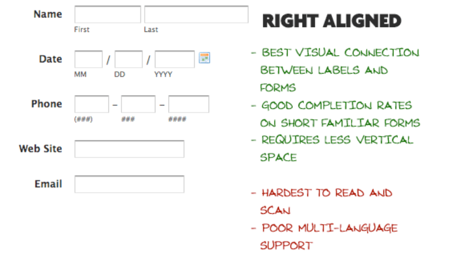 A visual breakdown of the benefits of using a right-aligned label.