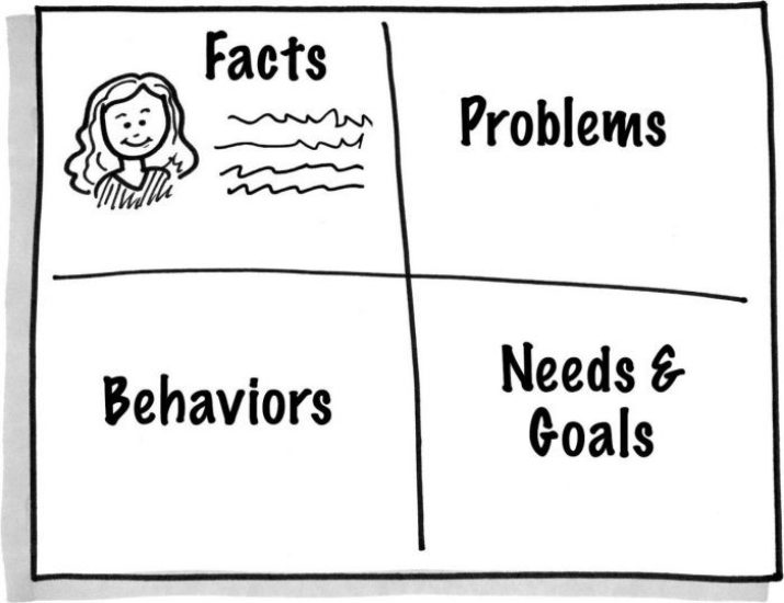 Information architects needs to know facts, behaviors, problems and the needs and goals of users to create good IA's.