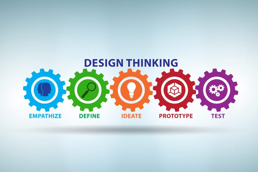 The design thinking process involves empathizing, defining, ideating, prototyping, and testing.