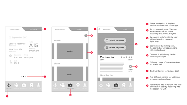 Wireframe Design Prototype Must Knows Adobe Xd Ideas