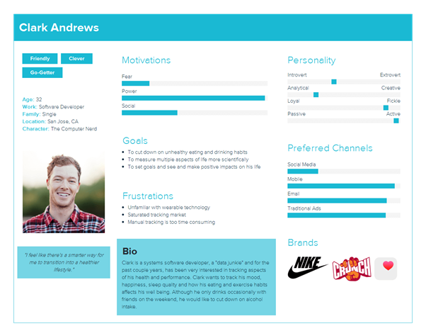 Example of a user persona, showcasing the person's gender, age, motivations, and more.