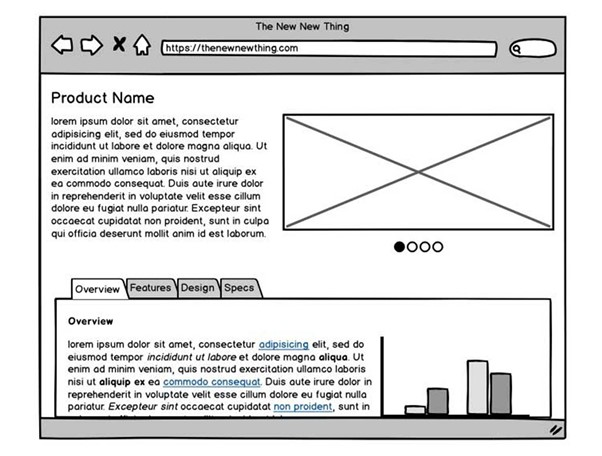 This wireframe has a clear hierarchy of content and functionality.
